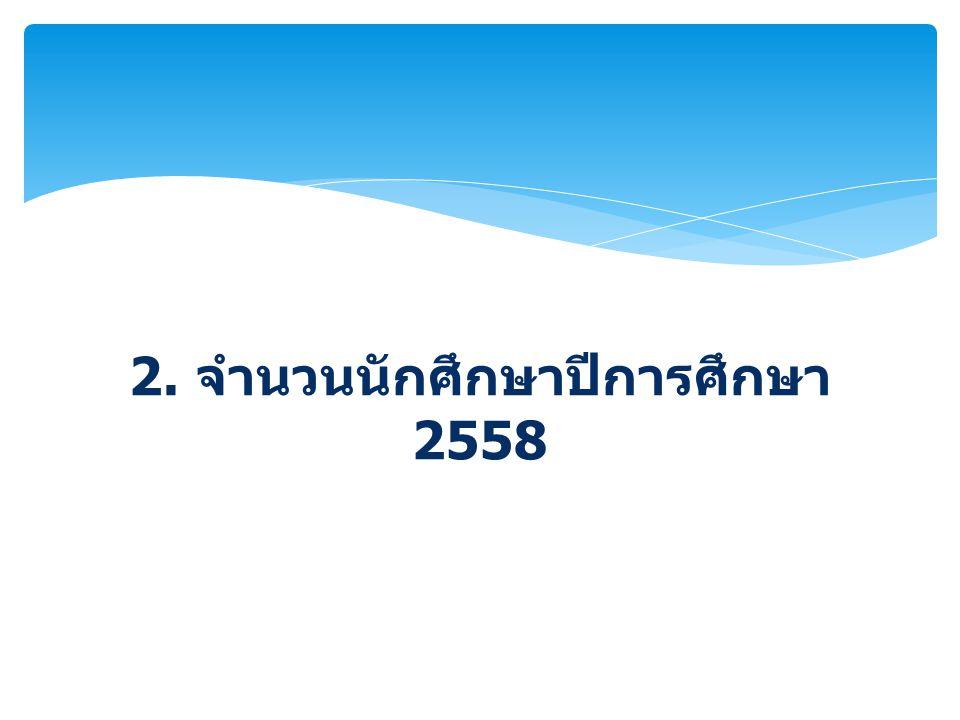 2. จำนวนนักศึกษาปีการศึกษา 2558