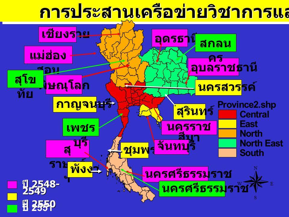 h N EW S พิษณุโลก แม่ฮ่อง สอน สุโข ทัย สุ ราษฎร์ ฯ การประสานเครือข่ายวิชาการและบริการ นครศรีธรรมราช เชียงราย ปี 2548- 2549 ปี 2550 นครราช สีมา ชุมพร นครสวรรค์ สุรินทร์ กาญจนบุรี พังงา อุดรธานี จันทบุรี อุบลราชธานี ปี 2551 เพชร บุรี สกลน คร นครศรีธรรมราช