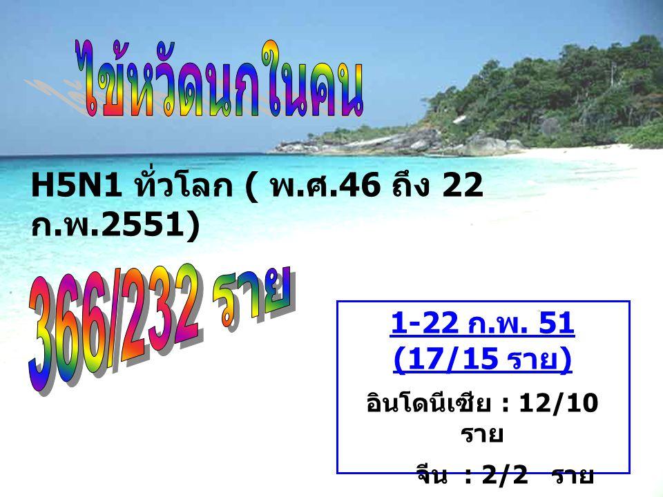H5N1 ทั่วโลก ( พ. ศ.46 ถึง 22 ก. พ.2551) 1-22 ก.