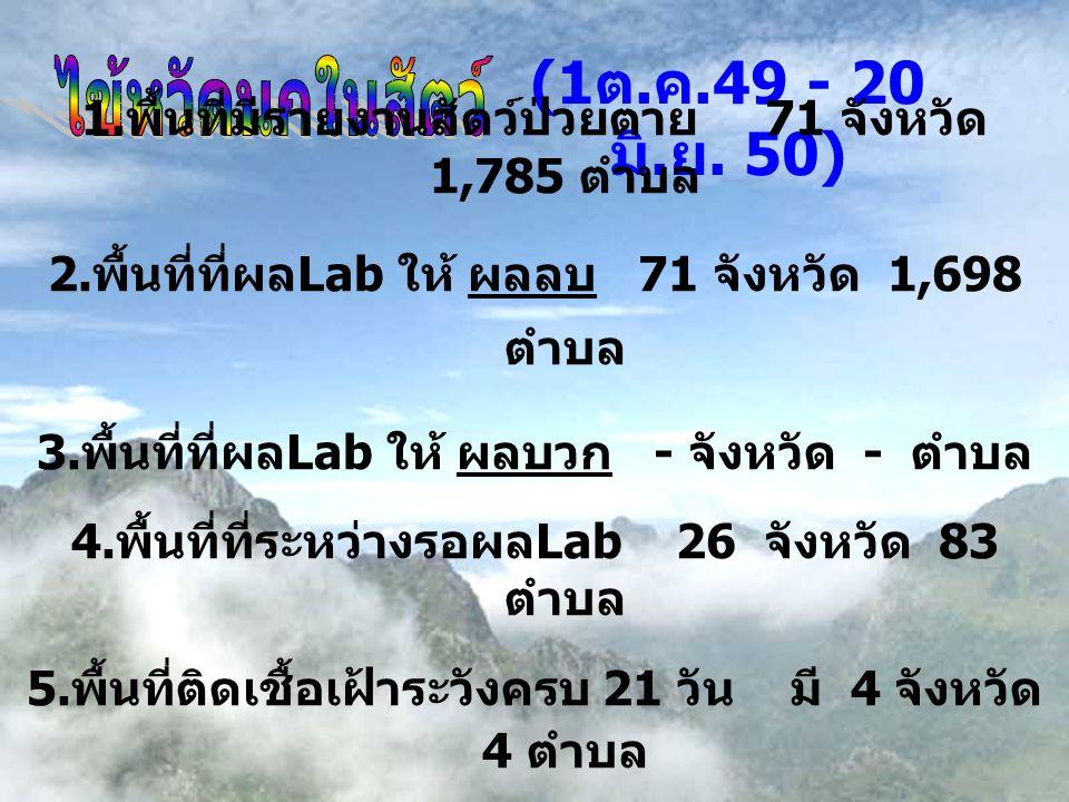 (1 ต. ค.49 - 20 มิ. ย. 50) 1. พื้นที่มีรายงานสัตว์ป่วยตาย 71 จังหวัด 1,785 ตำบล 2. พื้นที่ที่ผล Lab ให้ ผลลบ 71 จังหวัด 1,698 ตำบล 3. พื้นที่ที่ผล Lab