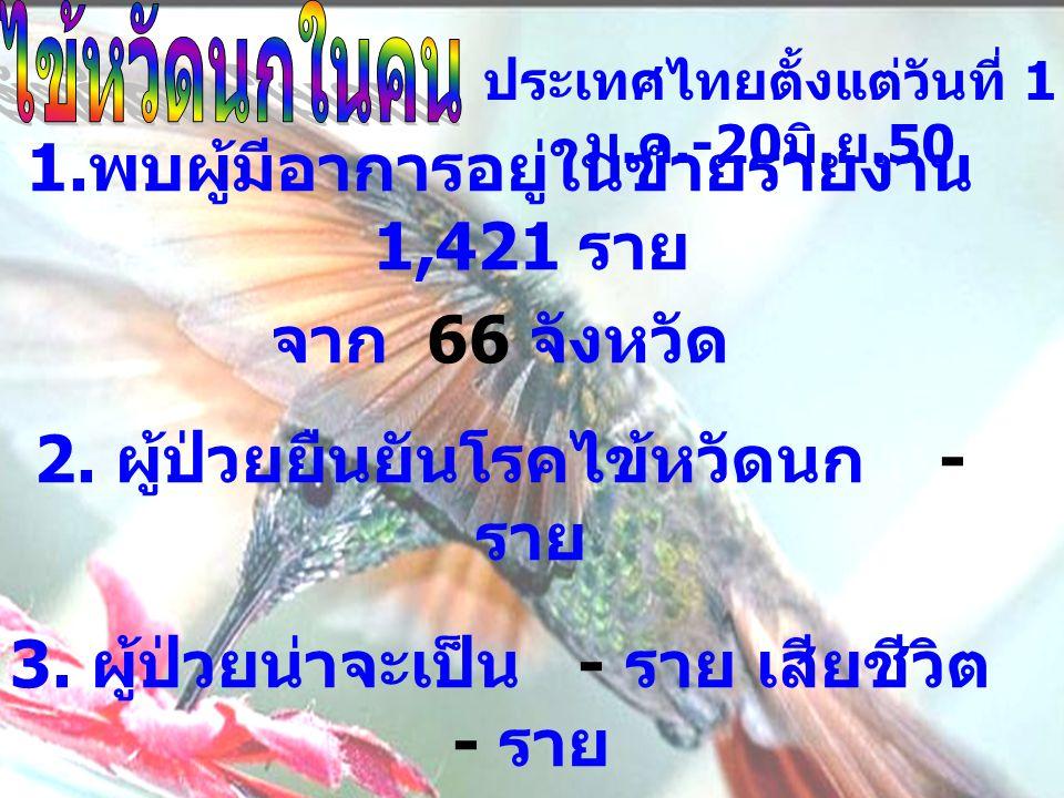 ประเทศไทยตั้งแต่วันที่ 1 ม. ค.-20 มิ. ย.50 1. พบผู้มีอาการอยู่ในข่ายรายงาน 1,421 ราย จาก 66 จังหวัด 2. ผู้ป่วยยืนยันโรคไข้หวัดนก - ราย 3. ผู้ป่วยน่าจะ