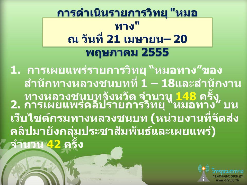 การดำเนินรายการวิทยุ หมอ ทาง ณ วันที่ 21 เมษายน – 20 พฤษภาคม 2555 การดำเนินรายการวิทยุ หมอ ทาง ณ วันที่ 21 เมษายน – 20 พฤษภาคม 2555 1.