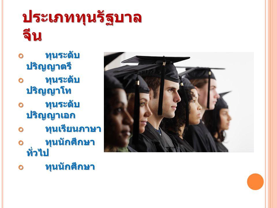 ประเภททุนรัฐบาล จีน ทุนระดับ ปริญญาตรี ทุนระดับ ปริญญาตรี ทุนระดับ ปริญญาโท ทุนระดับ ปริญญาโท ทุนระดับ ปริญญาเอก ทุนระดับ ปริญญาเอก ทุนเรียนภาษา ทุนเรียนภาษา ทุนนักศึกษา ทั่วไป ทุนนักศึกษา ทั่วไป ทุนนักศึกษา ทุนนักศึกษา