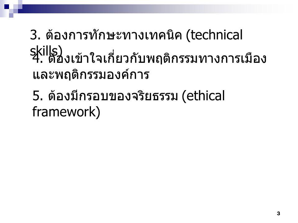 3 5. ต้องมีกรอบของจริยธรรม (ethical framework) 4. ต้องเข้าใจเกี่ยวกับพฤติกรรมทางการเมือง และพฤติกรรมองค์การ 3. ต้องการทักษะทางเทคนิค (technical skills