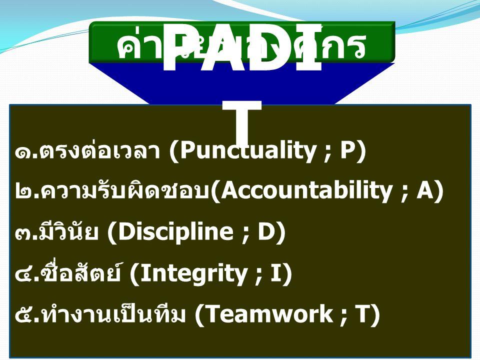 ค่านิยมองค์กร ๑.ตรงต่อเวลา (Punctuality ; P) ๒. ความรับผิดชอบ (Accountability ; A) ๓.