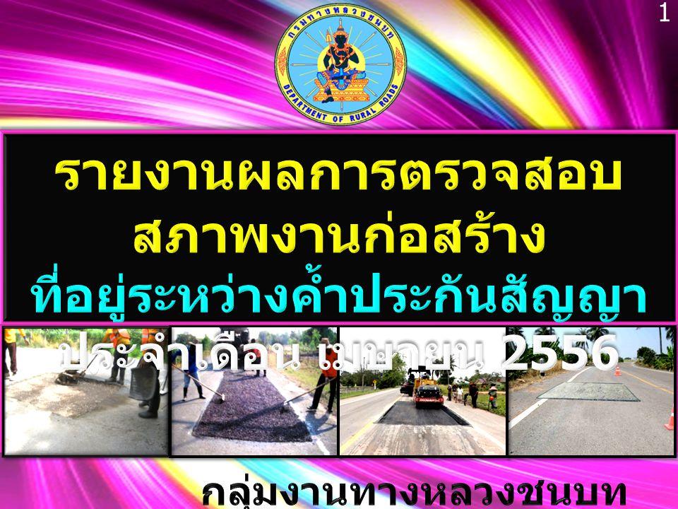 2 ผลการตรวจสอบสภาพถนนที่อยู่ ระหว่างค้ำประกันสัญญา (20 เมษายน 2556) ผลการตรวจสอบสภาพถนนที่อยู่ ระหว่างค้ำประกันสัญญา (20 เมษายน 2556) โครงการที่ชำรุดคิดเป็น 2 % ของจำนวน สายทางทั้งหมดที่ตรวจสอบเดือนนี้