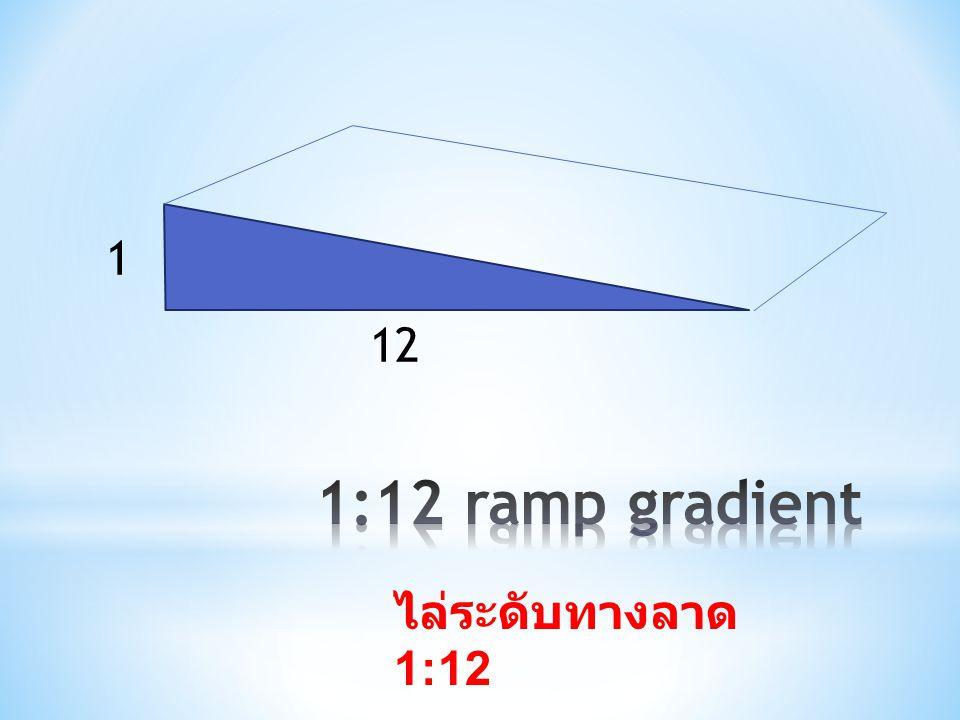 1 12 ไล่ระดับทางลาด 1:12