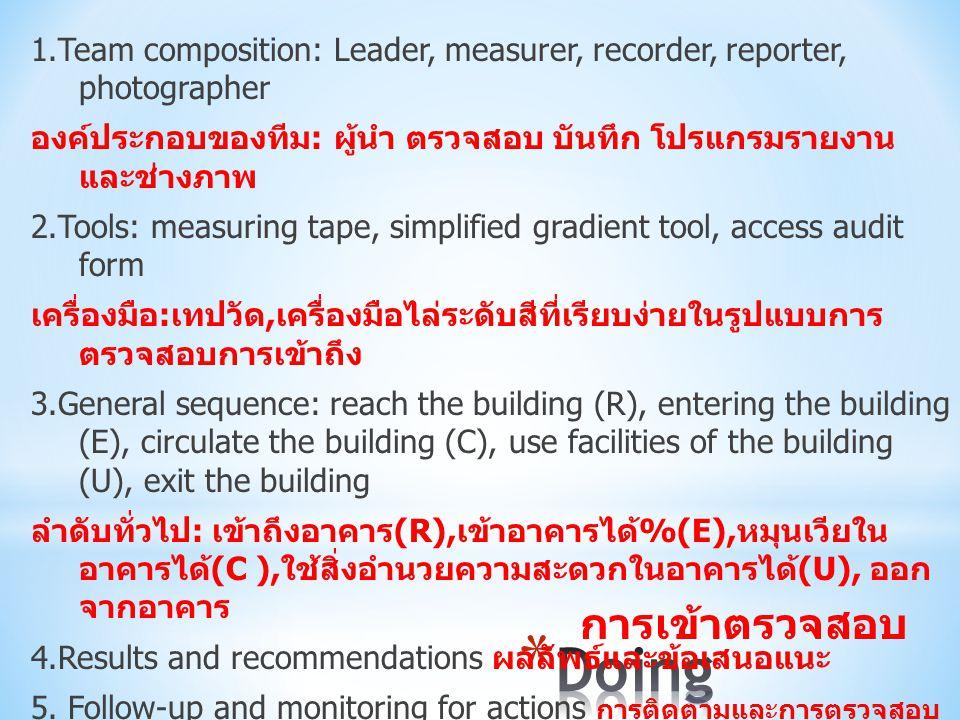 1.Team composition: Leader, measurer, recorder, reporter, photographer องค์ประกอบของทีม : ผู้นำ ตรวจสอบ บันทึก โปรแกรมรายงาน และช่างภาพ 2.Tools: measuring tape, simplified gradient tool, access audit form เครื่องมือ : เทปวัด, เครื่องมือไล่ระดับสีที่เรียบง่ายในรูปแบบการ ตรวจสอบการเข้าถึง 3.General sequence: reach the building (R), entering the building (E), circulate the building (C), use facilities of the building (U), exit the building ลำดับทั่วไป : เข้าถึงอาคาร (R), เข้าอาคารได้ %(E), หมุนเวียใน อาคารได้ (C ), ใช้สิ่งอำนวยความสะดวกในอาคารได้ (U), ออก จากอาคาร 4.Results and recommendations ผลลัพธ์และข้อเสนอแนะ 5.