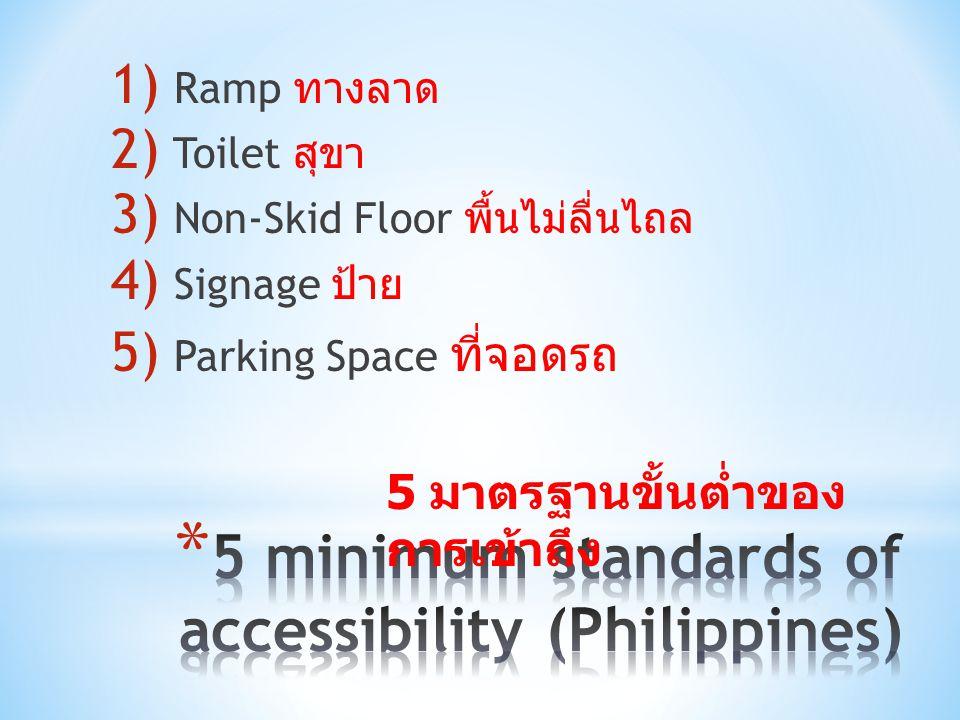 1) Ramp ทางลาด 2) Toilet สุขา 3) Non-Skid Floor พื้นไม่ลื่นไถล 4) Signage ป้าย 5) Parking Space ที่จอดรถ 5 มาตรฐานขั้นต่ำของ การเข้าถึง