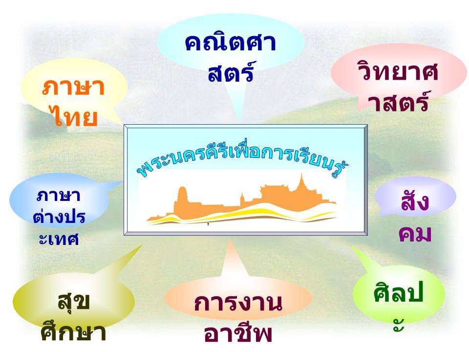ภาษา ไทย คณิตศา สตร์ วิทยาศ าสตร์ สัง คม ศิลป ะ การงาน อาชีพ สุข ศึกษา ภาษา ต่างปร ะเทศ