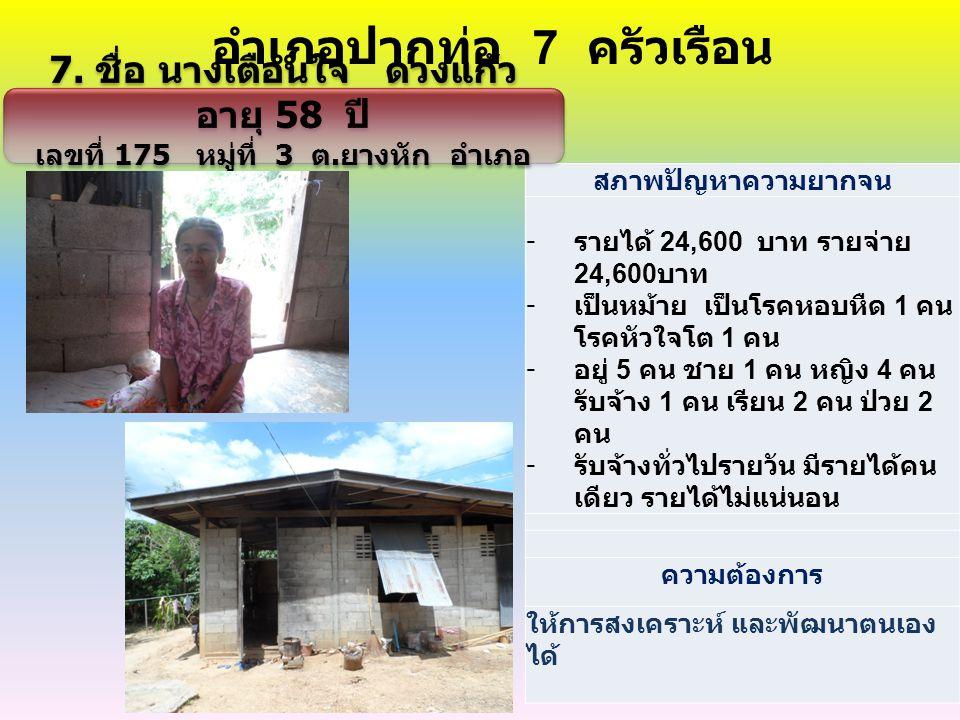 สภาพปัญหาความยากจน - รายได้ 24,600 บาท รายจ่าย 24,600 บาท - เป็นหม้าย เป็นโรคหอบหืด 1 คน โรคหัวใจโต 1 คน - อยู่ 5 คน ชาย 1 คน หญิง 4 คน รับจ้าง 1 คน เ