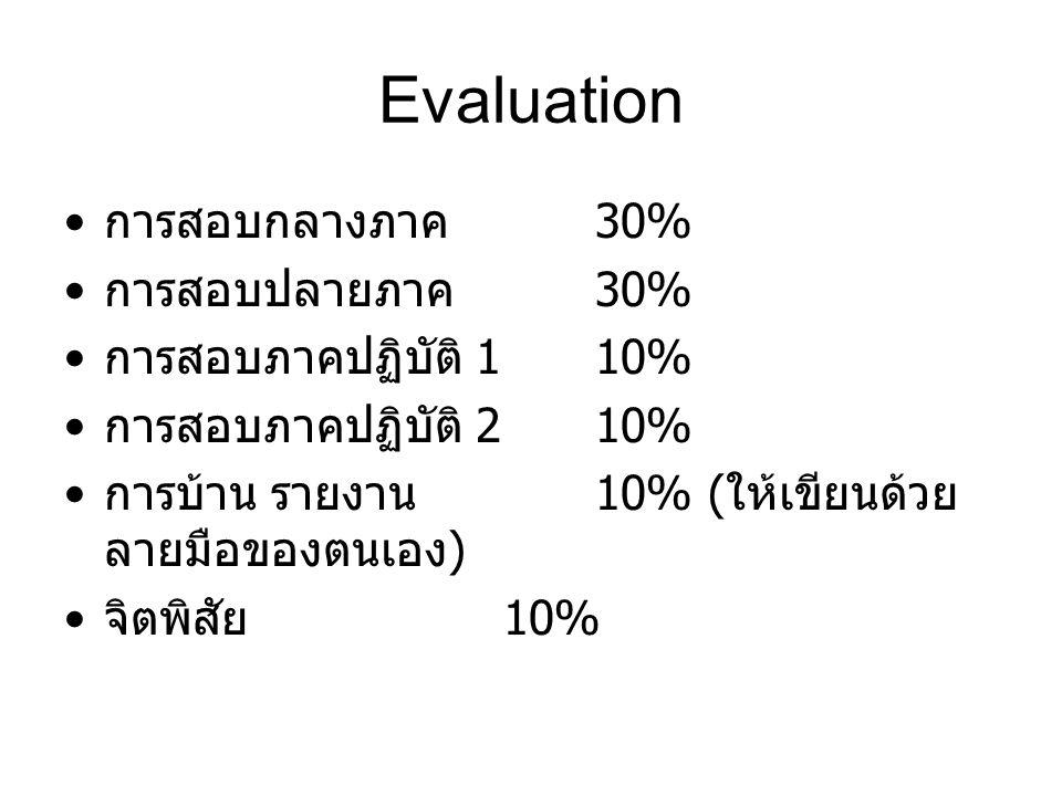 Evaluation การสอบกลางภาค 30% การสอบปลายภาค 30% การสอบภาคปฏิบัติ 1 10% การสอบภาคปฏิบัติ 2 10% การบ้าน รายงาน 10% ( ให้เขียนด้วย ลายมือของตนเอง ) จิตพิสัย 10%