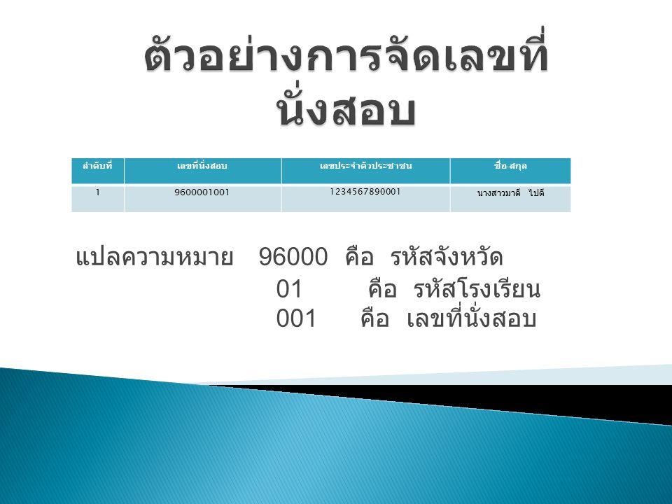 แปลความหมาย 96000 คือ รหัสจังหวัด 01 คือ รหัสโรงเรียน 001 คือ เลขที่นั่งสอบ ลำดับที่เลขที่นั่งสอบเลขประจำตัวประชาชน ชื่อ - สกุล 19600001001 1234567890001 นางสาวมาดี ไปดี