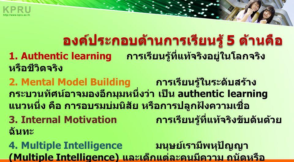 องค์ประกอบด้านการเรียนรู้ 5 ด้านคือ 1. Authentic learning การเรียนรู้ที่แท้จริงอยู่ในโลกจริง หรือชีวิตจริง 2. Mental Model Building การเรียนรู้ในระดับ