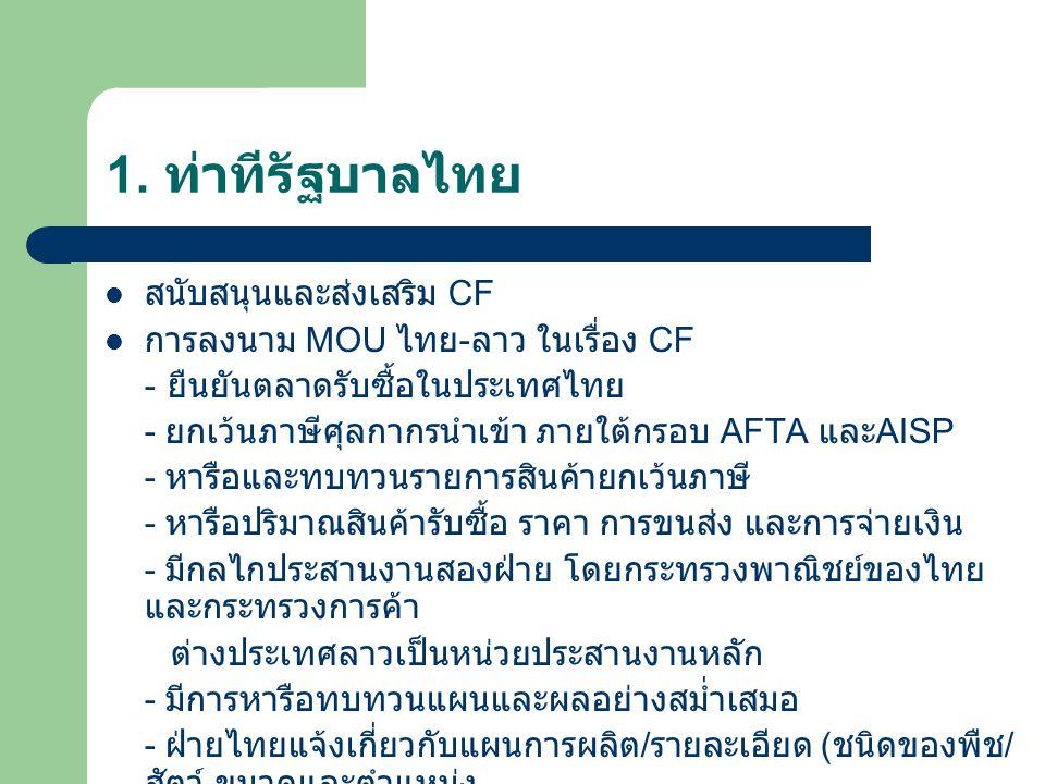 1. ท่าทีรัฐบาลไทย สนับสนุนและส่งเสริม CF การลงนาม MOU ไทย - ลาว ในเรื่อง CF - ยืนยันตลาดรับซื้อในประเทศไทย - ยกเว้นภาษีศุลกากรนำเข้า ภายใต้กรอบ AFTA แ
