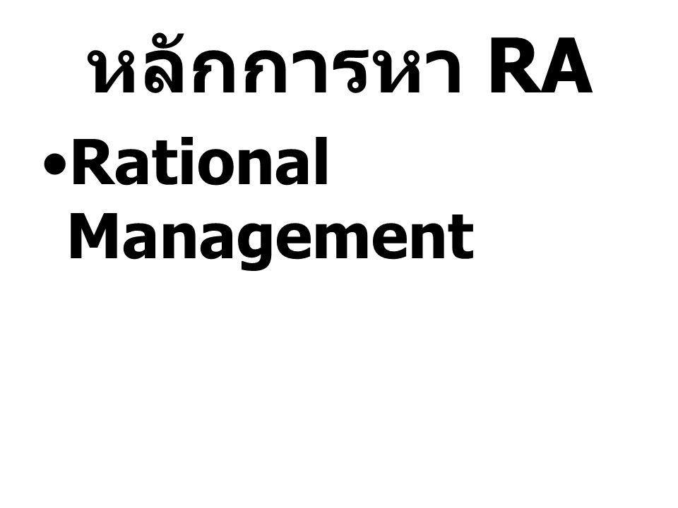 หลักการหา RA Rational Management