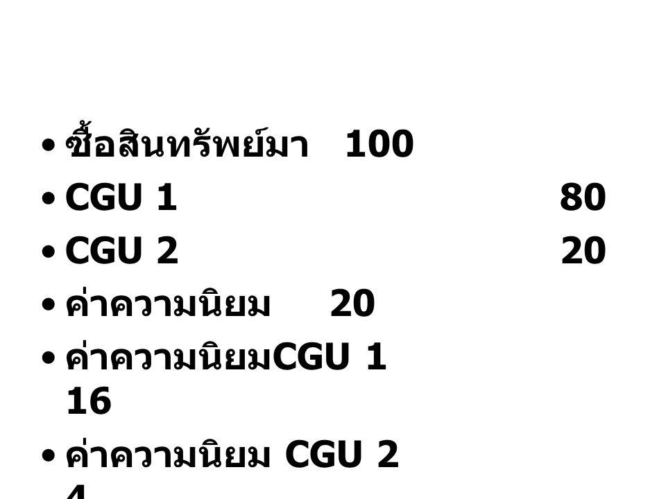 ซื้อสินทรัพย์มา 100 CGU 1 80 CGU 2 20 ค่าความนิยม 20 ค่าความนิยม CGU 1 16 ค่าความนิยม CGU 2 4