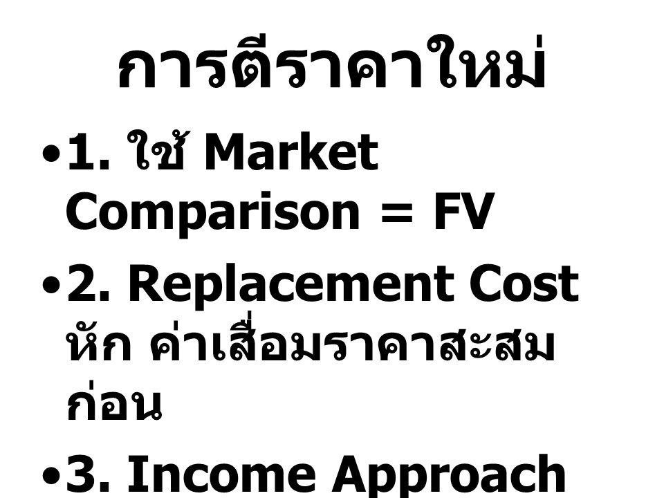 การตีราคาใหม่ 1. ใช้ Market Comparison = FV 2. Replacement Cost หัก ค่าเสื่อมราคาสะสม ก่อน 3. Income Approach