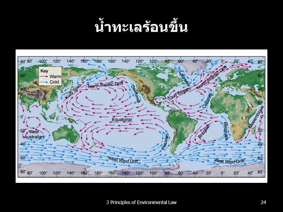 น้ำทะเลร้อนขึ้น d 243 Principles of Environmental Law