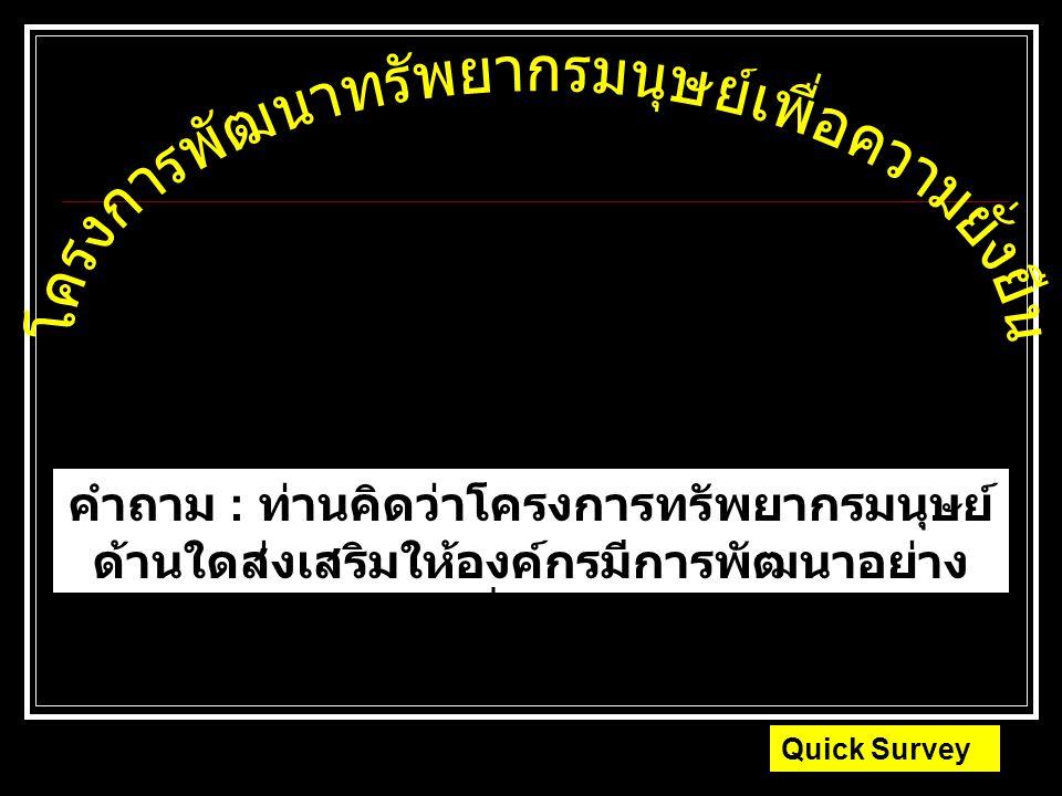 คำถาม : ท่านคิดว่าโครงการทรัพยากรมนุษย์ ด้านใดส่งเสริมให้องค์กรมีการพัฒนาอย่าง ยั่งยืน Quick Survey