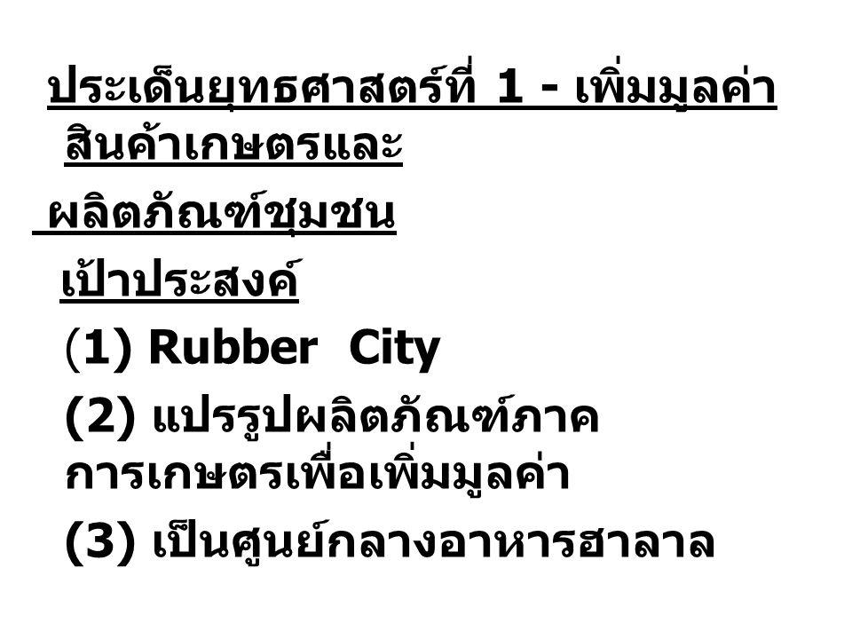 ประเด็นยุทธศาสตร์ที่ 1 - เพิ่มมูลค่า สินค้าเกษตรและ ผลิตภัณฑ์ชุมชน เป้าประสงค์ (1) Rubber City (2) แปรรูปผลิตภัณฑ์ภาค การเกษตรเพื่อเพิ่มมูลค่า (3) เป็นศูนย์กลางอาหารฮาลาล
