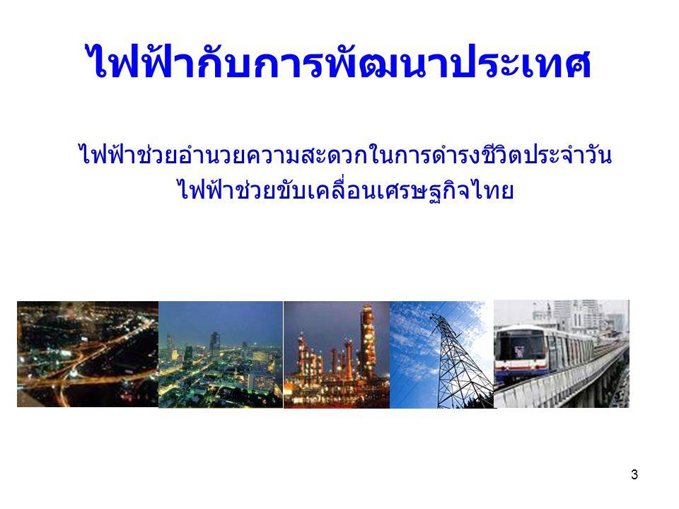 3 ไฟฟ้ากับการพัฒนาประเทศ ไฟฟ้าช่วยอำนวยความสะดวกในการดำรงชีวิตประจำวัน ไฟฟ้าช่วยขับเคลื่อนเศรษฐกิจไทย