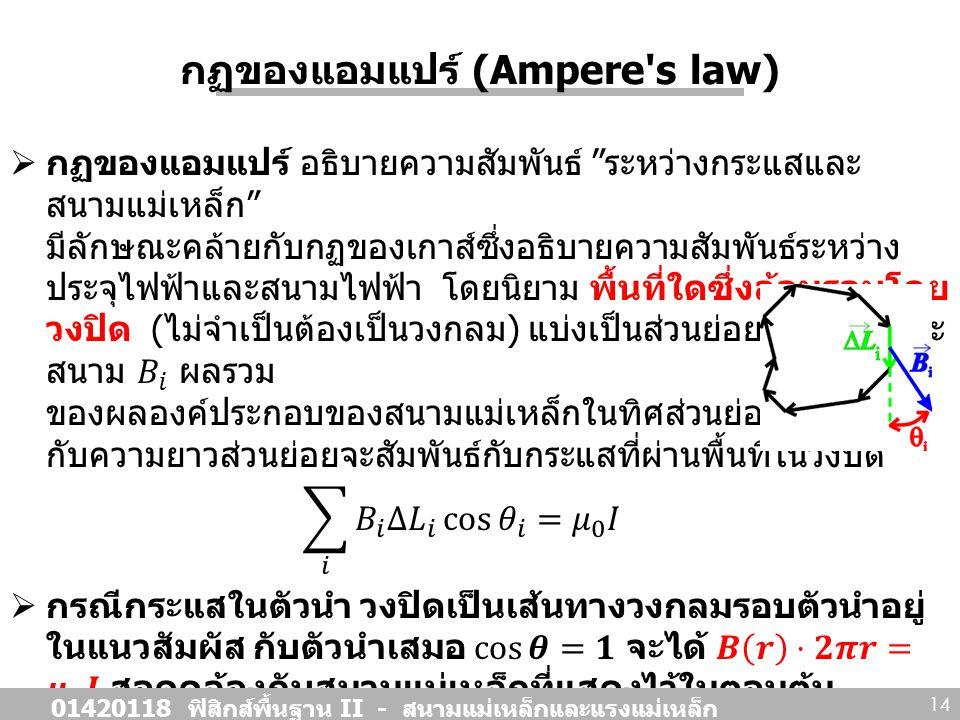 กฏของแอมแปร์ (Ampere s law) 01420118 ฟิสิกส์พื้นฐาน II - สนามแม่เหล็กและแรงแม่เหล็ก 14
