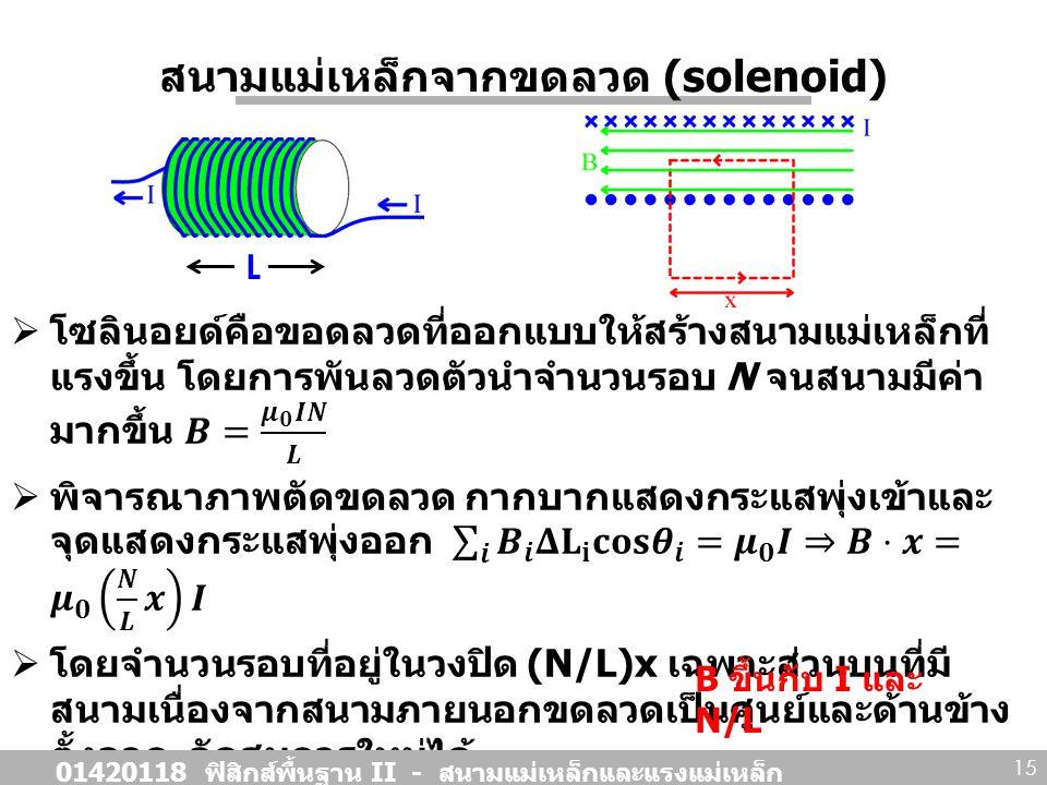 สนามแม่เหล็กจากขดลวด (solenoid) 01420118 ฟิสิกส์พื้นฐาน II - สนามแม่เหล็กและแรงแม่เหล็ก 15 L B ขึ้นกับ I และ N/L