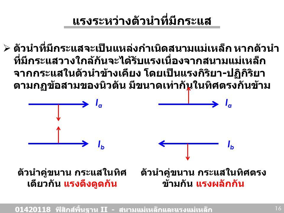 แรงระหว่างตัวนำที่มีกระแส  ตัวนำที่มีกระแสจะเป็นแหล่งกำเนิดสนามแม่เหล็ก หากตัวนำ ที่มีกระแสวางใกล้กันจะได้รับแรงเนื่องจากสนามแม่เหล็ก จากกระแสในตัวนำ