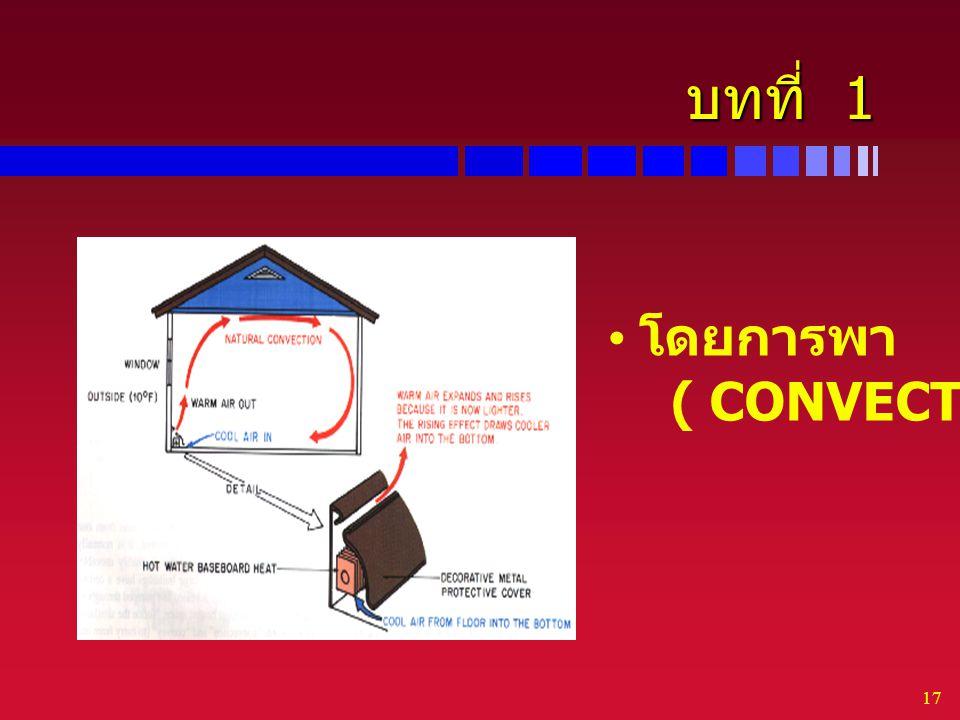 17 บทที่ 1 โดยการพา ( CONVECTION )