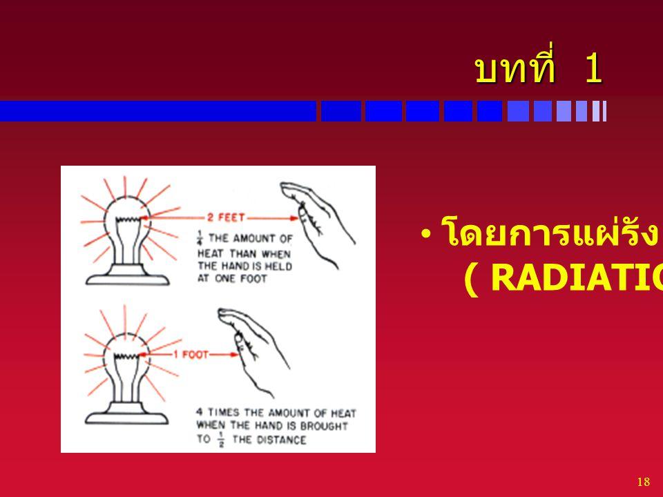 18 บทที่ 1 โดยการแผ่รังสี ( RADIATION )