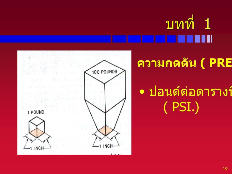 19 บทที่ 1 ความกดดัน ( PRESSURE) ปอนด์ต่อตารางนิ้ว ( PSI.)