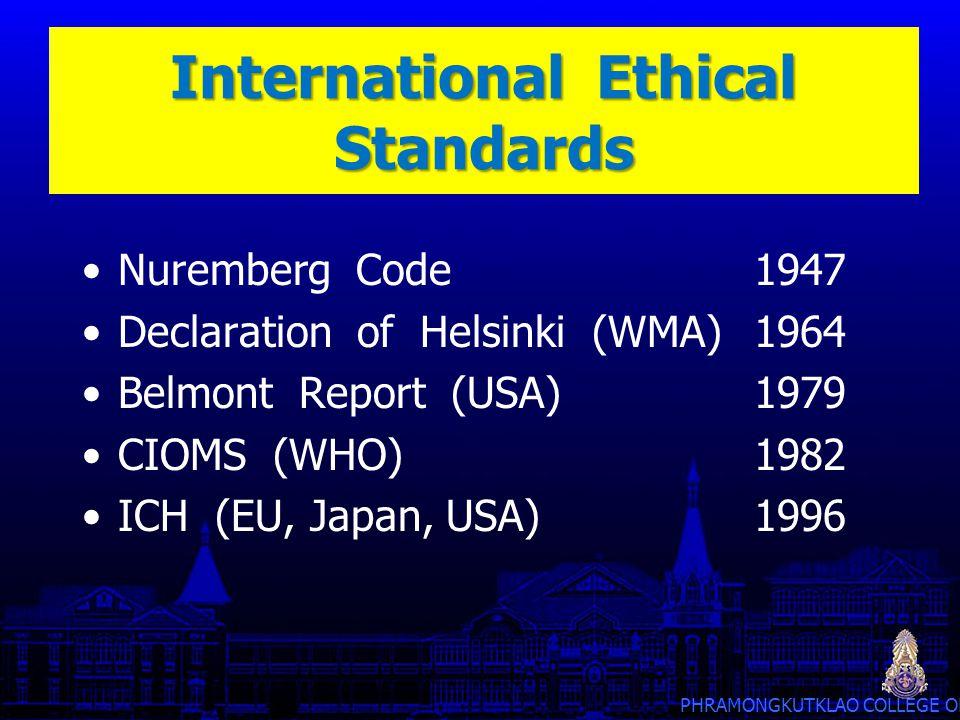PHRAMONGKUTKLAO COLLEGE OF MEDICINE International Ethical Standards Nuremberg Code1947 Declaration of Helsinki (WMA)1964 Belmont Report (USA)1979 CIOM