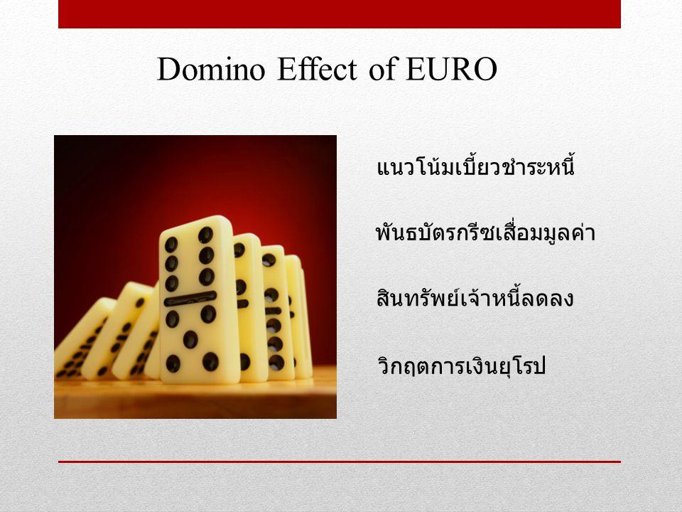 Domino Effect of EURO แนวโน้มเบี้ยวชำระหนี้ พันธบัตรกรีซเสื่อมมูลค่า สินทรัพย์เจ้าหนี้ลดลง วิกฤตการเงินยุโรป