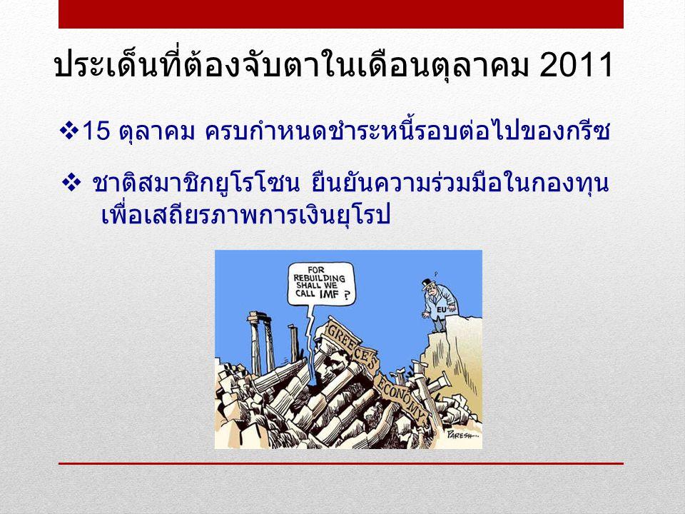 แนวทางการลงทุนใน Q4 - 2011  มูลค่าตลาดหุ้นไทยไม่ได้มีปัญหา ราคาเท่านั้นที่มีปัญหา  กำหนด Watch List และติดตามสภาวการณ์โลก  กำหนดแผนลงทุน ทยอยซื้อ เมื่อ SET ต่ำกว่า 800