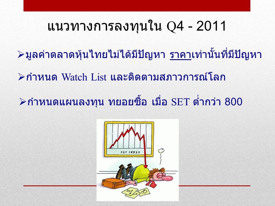 แนวทางการลงทุนใน Q4 - 2011  มูลค่าตลาดหุ้นไทยไม่ได้มีปัญหา ราคาเท่านั้นที่มีปัญหา  กำหนด Watch List และติดตามสภาวการณ์โลก  กำหนดแผนลงทุน ทยอยซื้อ เ