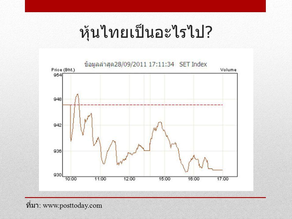 หุ้นไทยเป็นอะไรไป ? ที่มา : www.posttoday.com