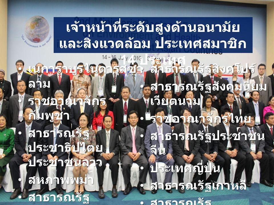 การรายงานความก้าวหน้าการดำเนินงาน ของ Regional Forum การรายงานความก้าวหน้าการดำเนินงาน ของ Regional Forum พิจารณาข้อเสนอฝ่ายเลขานุการการจัดตั้ง คณะทำงาน เพื่อสนับสนุนการดำเนินงาน ของภาคีสมาชิก พิจารณาข้อเสนอฝ่ายเลขานุการการจัดตั้ง คณะทำงาน เพื่อสนับสนุนการดำเนินงาน ของภาคีสมาชิก รายงานความก้าวหน้าของประเทศสมาชิก ในการดำเนินงานด้านอนามัยสิ่งแวดล้อม รายงานความก้าวหน้าของประเทศสมาชิก ในการดำเนินงานด้านอนามัยสิ่งแวดล้อม พิจารณาแผนปฏิบัติการของคณะทำงาน วิชาการทั้ง 7 คณะ พิจารณาแผนปฏิบัติการของคณะทำงาน วิชาการทั้ง 7 คณะ พิจารณาปฏิญญาเจจูว่าด้วยสิ่งแวดล้อม และสุขภาพ พิจารณาปฏิญญาเจจูว่าด้วยสิ่งแวดล้อม และสุขภาพ 5 th High Level Meeting on Environment and Health in Southeast and East Asia Countries 14 July 2010