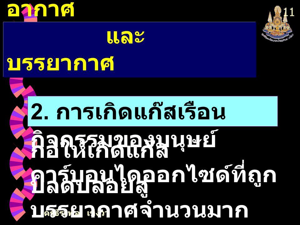 ครูธีระพล เข่งวา 11 2.