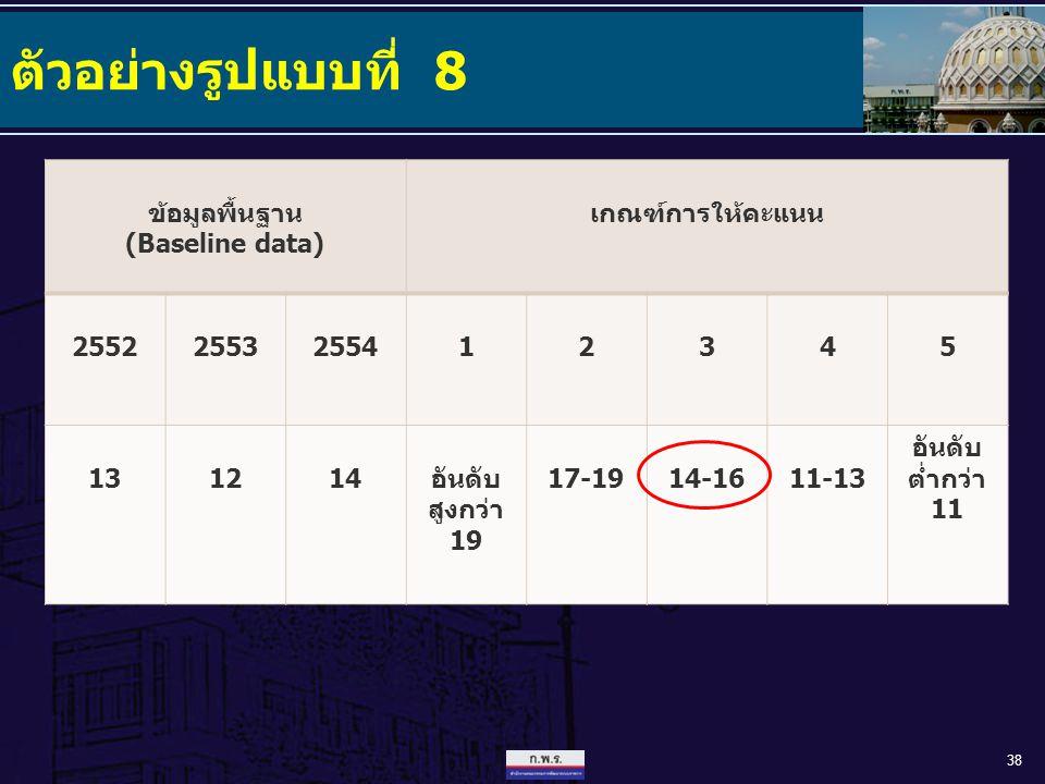 ตัวอย่างรูปแบบที่ 8 38 ข้อมูลพื้นฐาน (Baseline data) เกณฑ์การให้คะแนน 25522553255412345 131214อันดับ สูงกว่า 19 17-1914-1611-13 อันดับ ต่ำกว่า 11