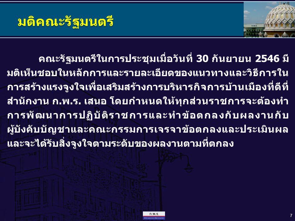 7 มติคณะรัฐมนตรี คณะรัฐมนตรีในการประชุมเมื่อวันที่ 30 กันยายน 2546 มี มติเห็นชอบในหลักการและรายละเอียดของแนวทางและวิธีการใน การสร้างแรงจูงใจเพื่อเสริม