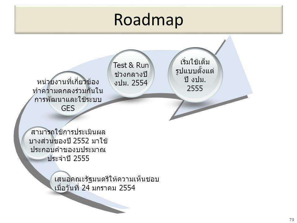Roadmap เสนอคณะรัฐมนตรีให้ความเห็นชอบ เมื่อวันที่ 24 มกราคม 2554 หน่วยงานที่เกี่ยวข้อง ทำความตกลงร่วมกันใน การพัฒนาและใช้ระบบ GES สามารถใช้การประเมินผ