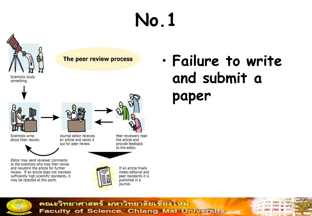 No.1 Failure to write and submit a paper