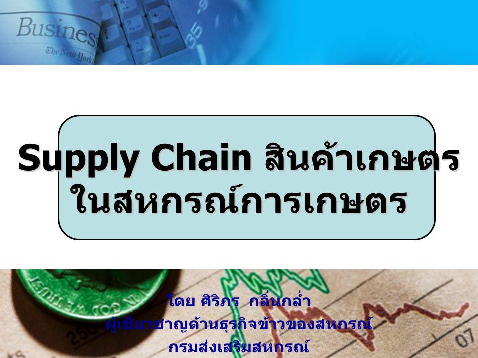 Supply Chain สินค้าเกษตร ในสหกรณ์การเกษตร โดย ศิริภร กลิ่นกล่ำ ผู้เชียวชาญด้านธุรกิจข้าวของสหกรณ์ กรมส่งเสริมสหกรณ์