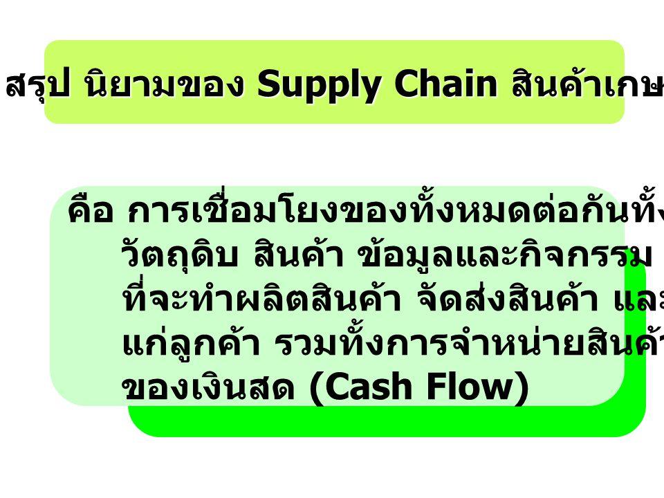 1. สรุป นิยามของ Supply Chain สินค้าเกษตร คือ การเชื่อมโยงของทั้งหมดต่อกันทั้งในส่วนของ วัตถุดิบ สินค้า ข้อมูลและกิจกรรม เพื่อต้องการ ที่จะทำผลิตสินค้