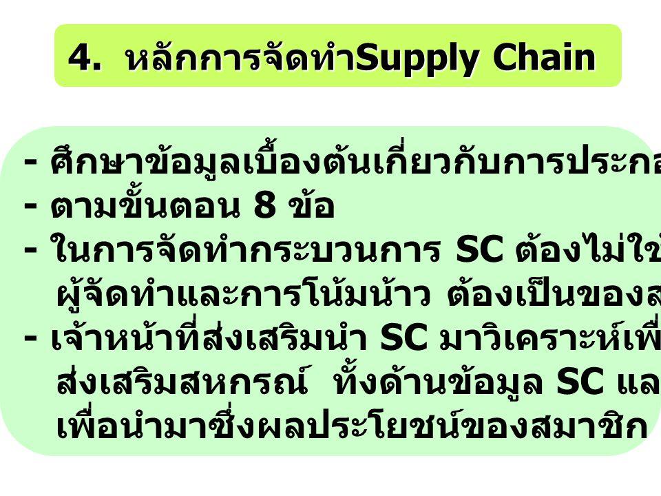 4. หลักการจัดทำ Supply Chain - ศึกษาข้อมูลเบื้องต้นเกี่ยวกับการประกอบอาชีพที่จะทำ SC - ตามขั้นตอน 8 ข้อ - ในการจัดทำกระบวนการ SC ต้องไม่ใช้ความเห็น ผู