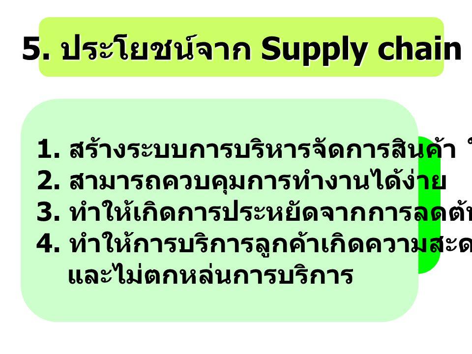 5. ประโยชน์จาก Supply chain 1. สร้างระบบการบริหารจัดการสินค้า ให้มีระบบ 2. สามารถควบคุมการทำงานได้ง่าย 3. ทำให้เกิดการประหยัดจากการลดต้นทุนได้ 4. ทำให