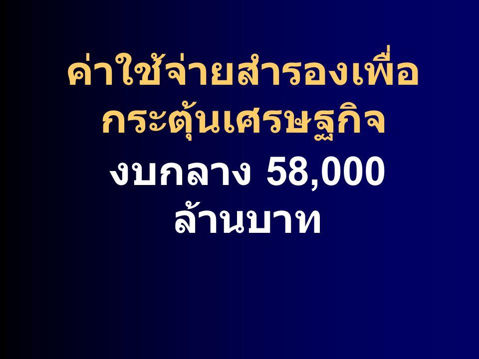 ค่าใช้จ่ายสำรองเพื่อ กระตุ้นเศรษฐกิจ งบกลาง 58,000 ล้านบาท