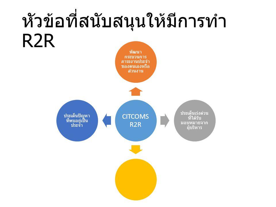 หัวข้อที่สนับสนุนให้มีการทำ R2R CITCOMS R2R พัฒนา กระบวนการ ภาระงานประจำ ของตนเองหรือ ส่วนงาน ประเด็นเร่งด่วน ที่ได้รับ มอบหมายจาก ผู้บริหาร ประเด็นปัญหา ที่พบอยู่เป็น ประจำ
