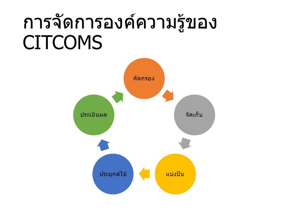 การจัดการองค์ความรู้ของ CITCOMS คัดกรองจัดเก็บแบ่งปันประยุกต์ใช้ประเมินผล